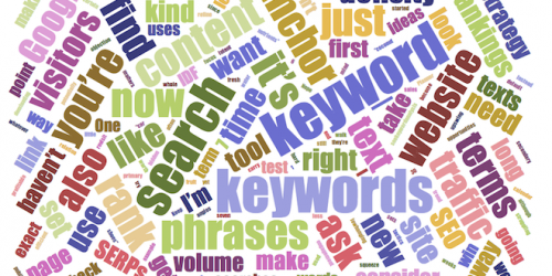 keyword-word-cloud