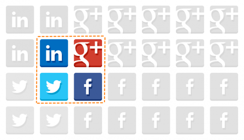 segmenting social media audiences