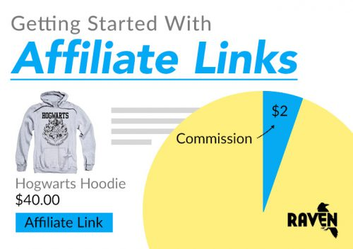 Getting Started With Affiliate Links